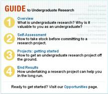 Research guide graphic
