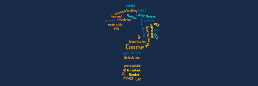 word cloud banner of all glossary terms