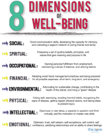 8 Dimensions of Wellness thumbnail